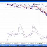 oil drop march 2015